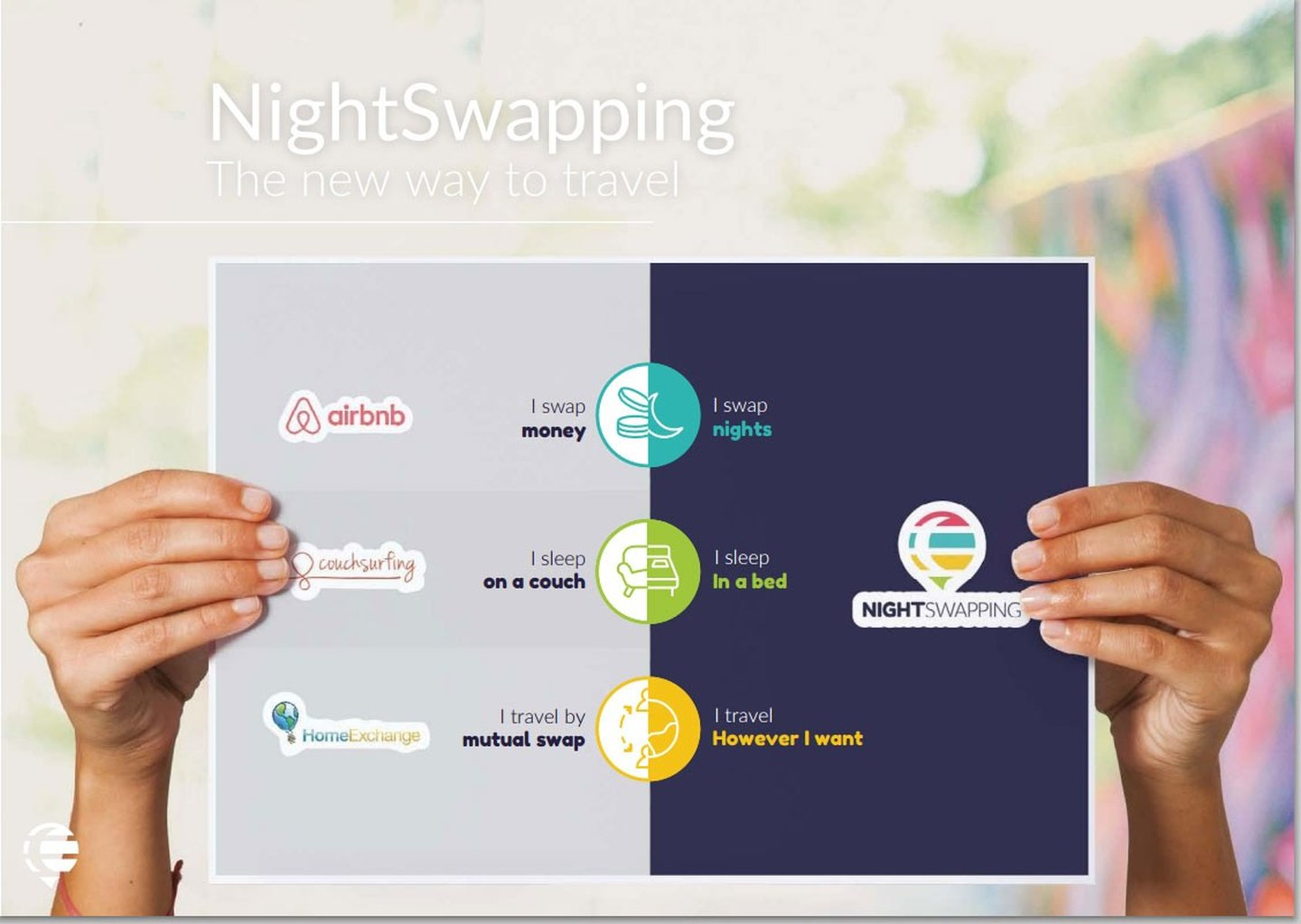 Nightswapping — An Alternative To Couchsurfing And Airbnb?